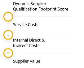Supplier Value Metrics.PNG