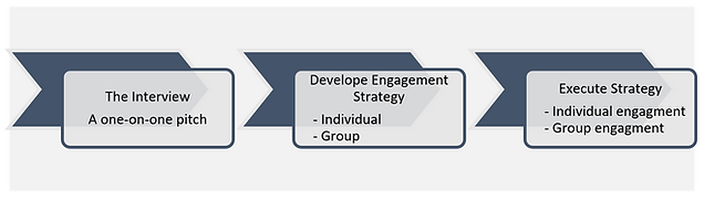 TTM Use Strategy.PNG
