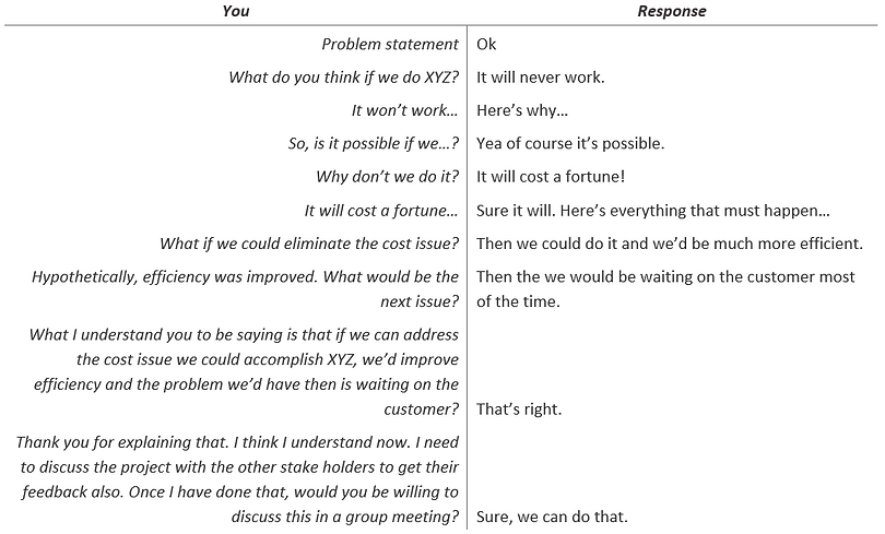 Dialog Table.PNG
