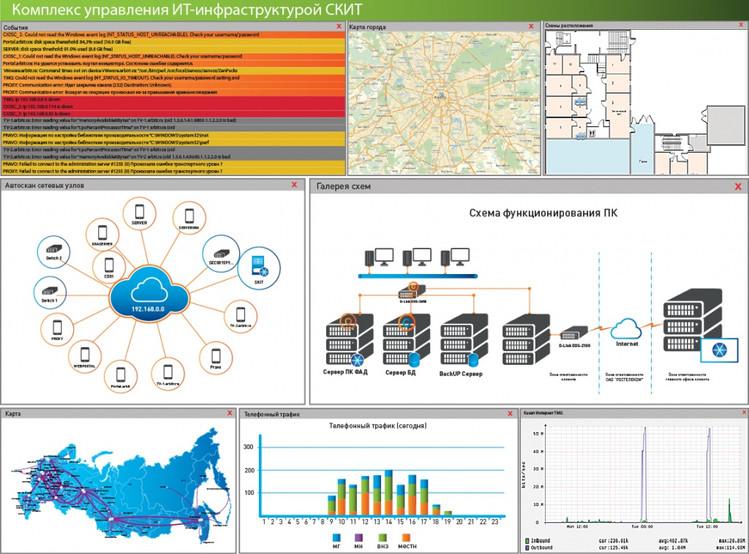 Комплекс «СКИТ» «ГЛОБУС-ТЕЛЕКОМа» выдержал испытания на совместимость с платформой «Эльбрус»