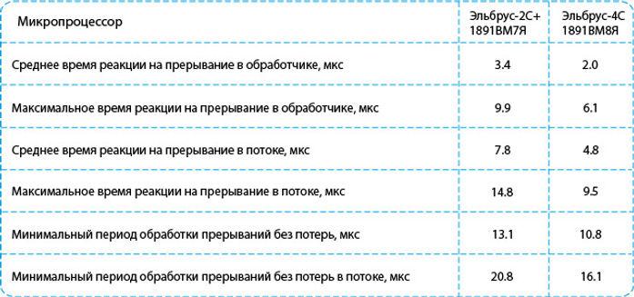 tabelb.jpg