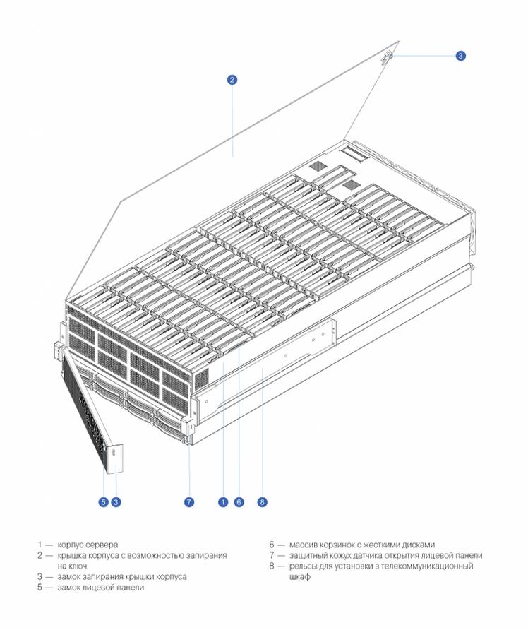 Три уникальных многодисковых сервера на 12, 24 и 124 диска от компании НОРСИ-ТРАНС