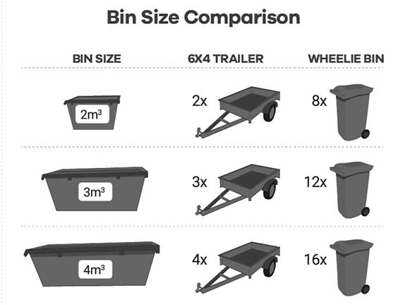 Bin Size Comparison.png