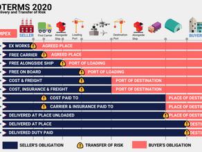 International Trade Incoterms 2020 - CFR / CIF and FCA / FOB