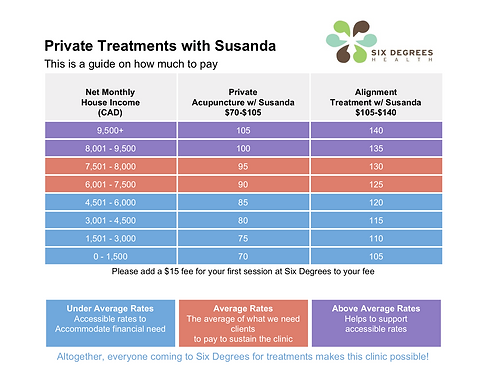 Sliding scale guide p2 this one PNG.png