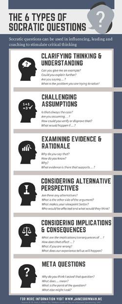 cr socratic_thinking_principles