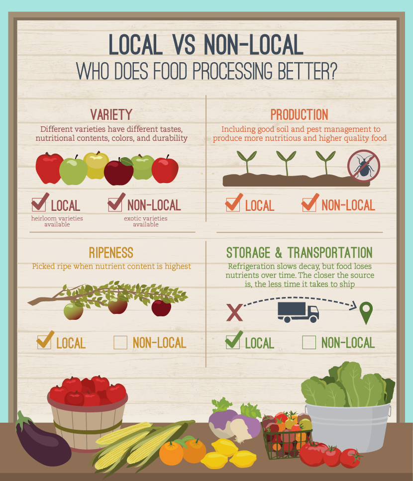 local-vs-non-local