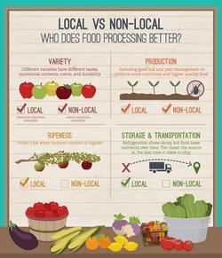 local-vs-non-local