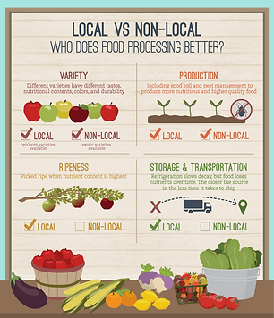 local-vs-non-local.png
