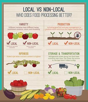 local-vs-non-local.png