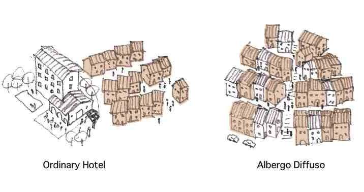 albergo-diffuso