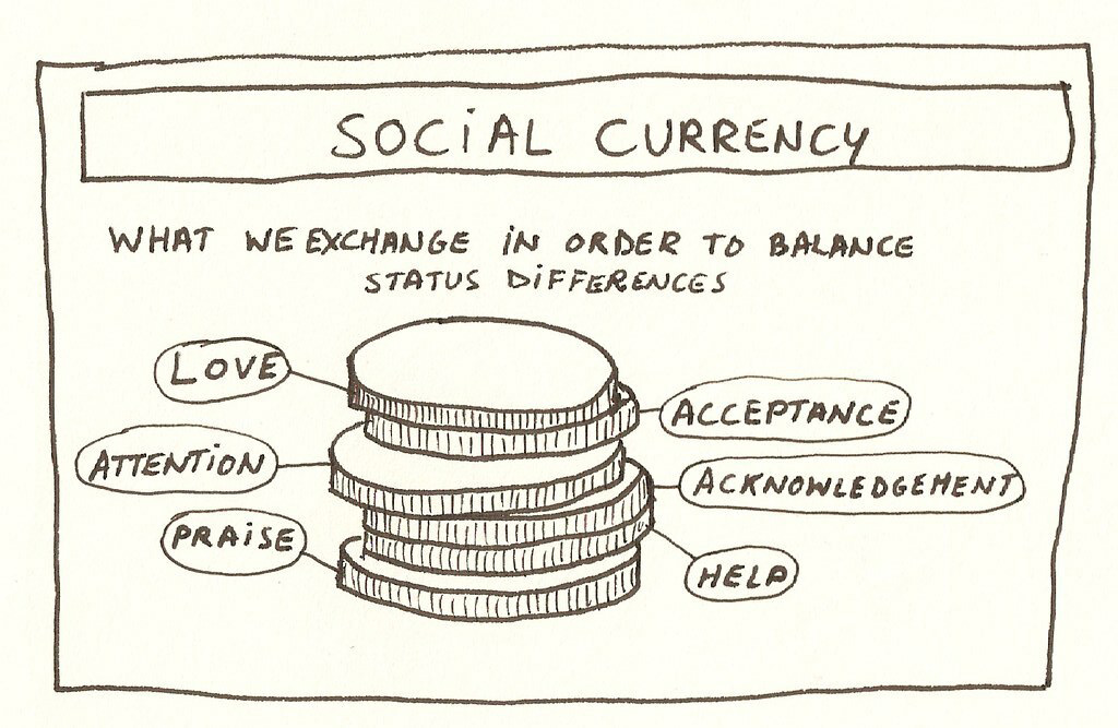 Social currency as a new form of exchang