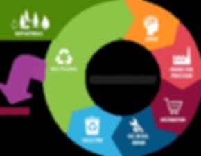 Circular_economy_schema.png