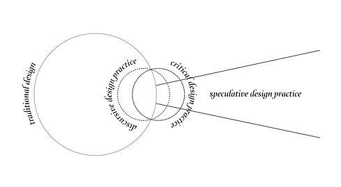 10-spekulativna-dijagram.jpg