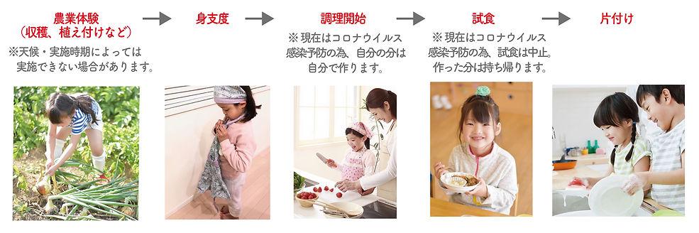 レッスンの流れ_料理教室しろった.jpg