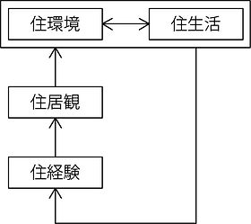 図1_タイアクラム.jpg