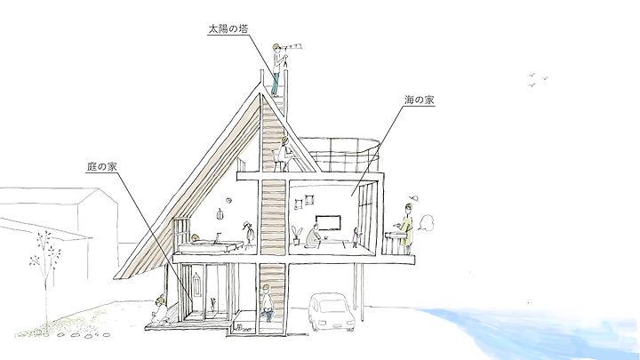 15海の家、庭の家、太陽の塔(断面パース).jpg