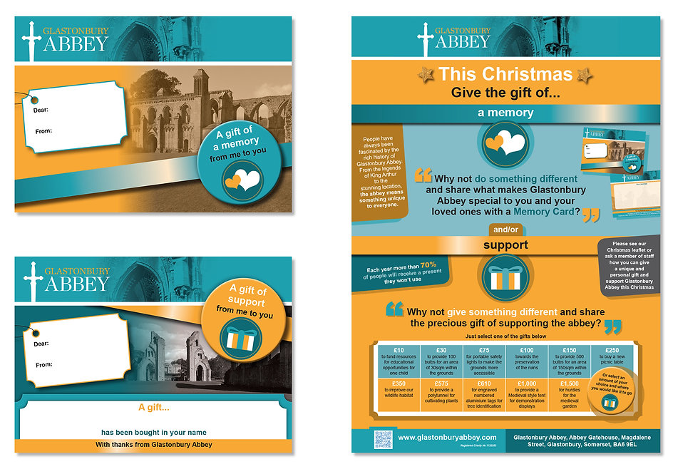 Glastonbury Abbey Donation Cards & Poster