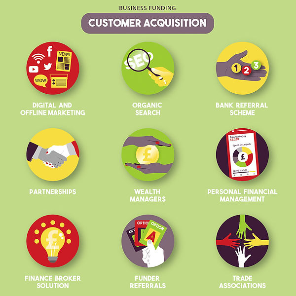Business Funding icons