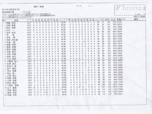 秋葉GC 俱楽部選手権1次予選結果報告