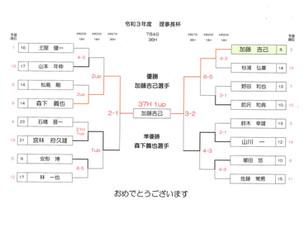 秋葉GC   理事長杯優勝決定!!