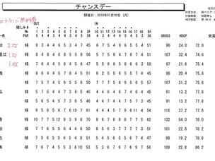 秋葉GC 第12回追加ラウンド無料券獲得チャンスデー