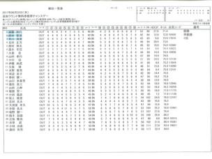 秋葉GC 第2回 追加ラウンド無料券獲得チャンスデー開催H29.6.22