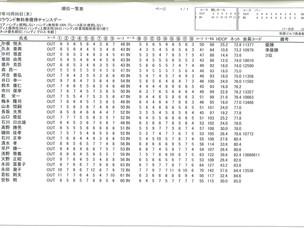秋葉GC 第8回チャンスデー10/5