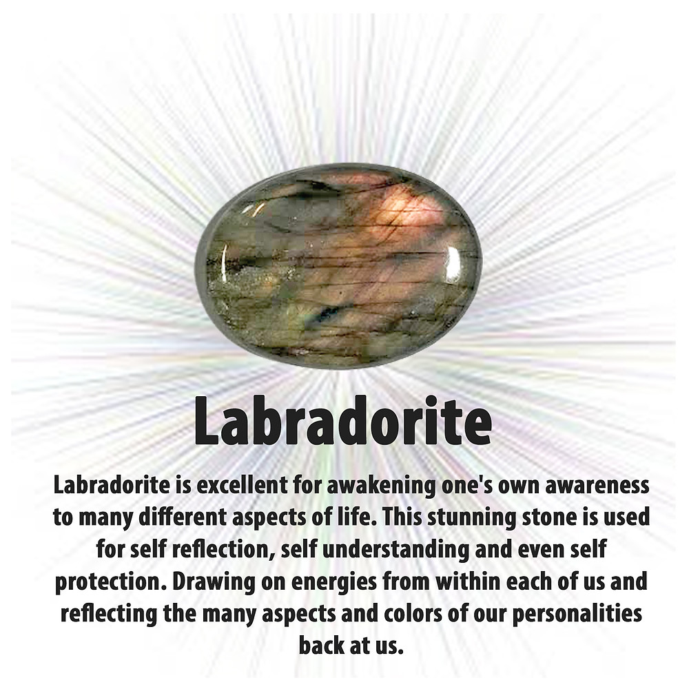 Meaning and Uses of Labradorite