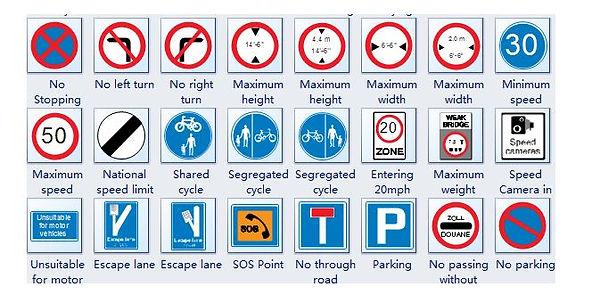 Visual Communication Form public Signs Class IX X IT 402 cbse board
