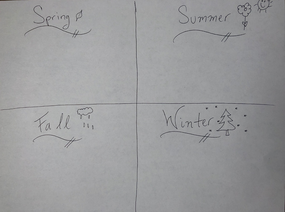 Example of seasons of self homework page.