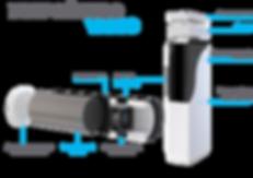 Приточная система Vakio вентиляция