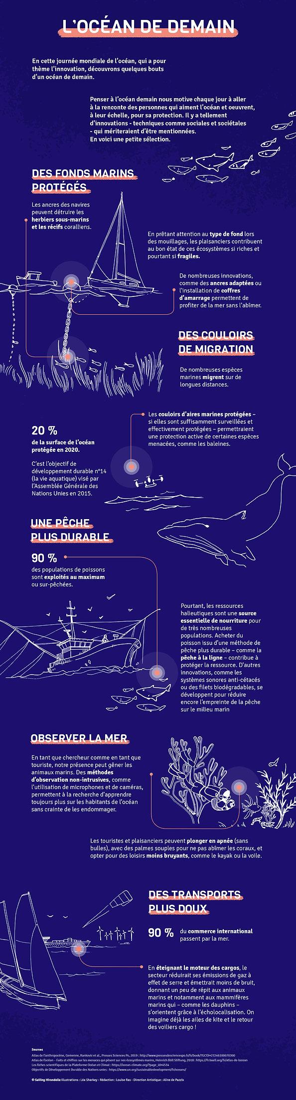 infog_ocean-de-demain.jpg