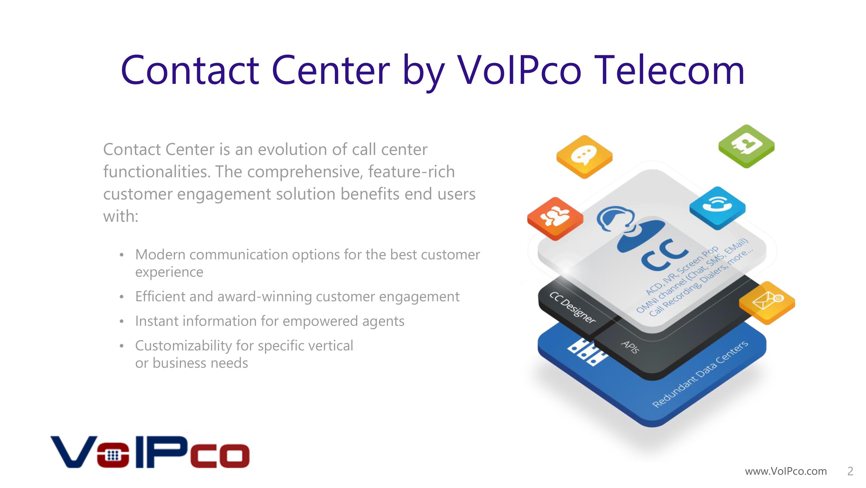 Business VoIP Telephone   VoIPco Telecom
