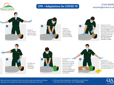 CPR during the coronavirus pandemic