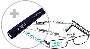 Optica Bucuresti, lentile Bucuresti, rame ochelari Bucuresti