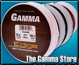 Gmma Edge Line