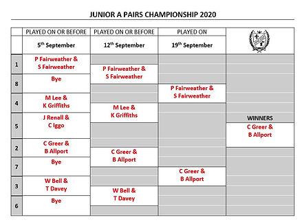 Junior A Pairs.JPG