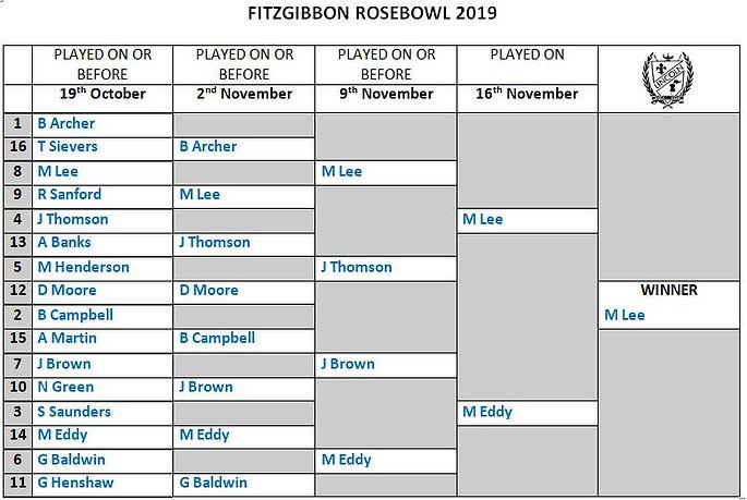 Fitzgibbon.JPG