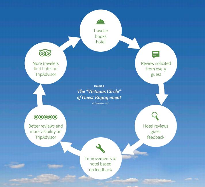 imagem-do-ciclo-virtuoso