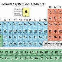Periodensystem.jpg