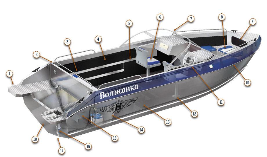 Установка оборудования на катер / лодку