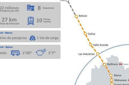 Con inversión de US$30 millones, entró a admisibilidad tramo del proyecto tren a Batuco