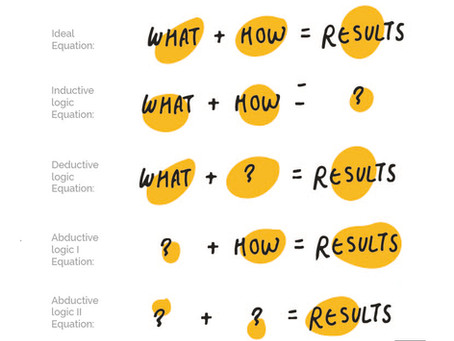 What is Design Thinking and how is it linked to Service Design?