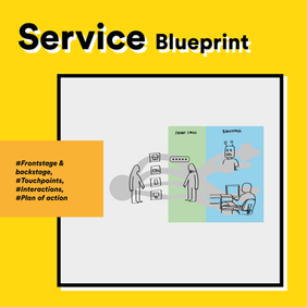 Day 15: Service Blueprint