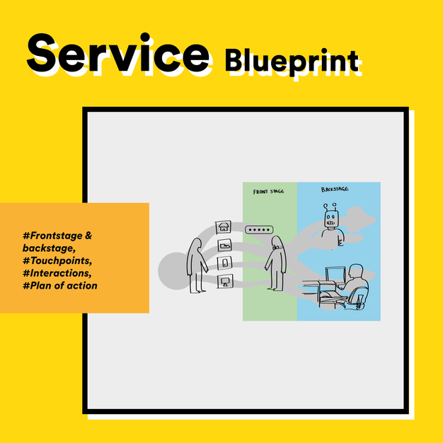 Day 15: Service Blueprint