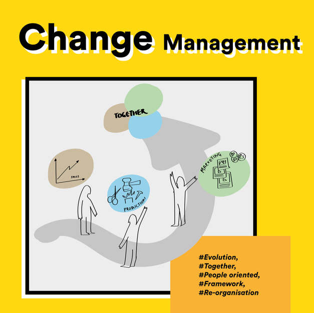 Day 14: Change Management