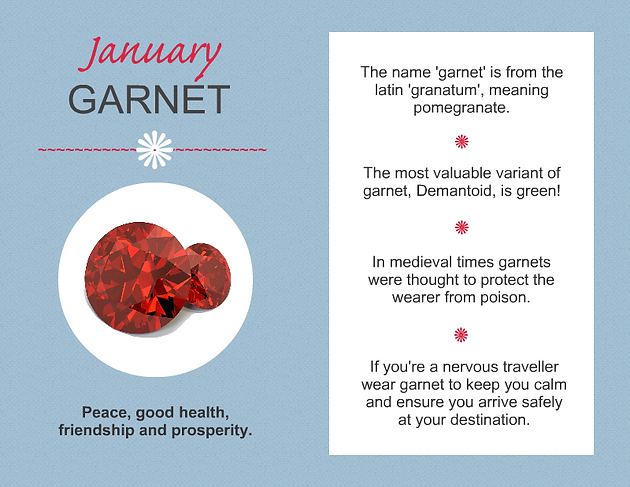January's Birthstone