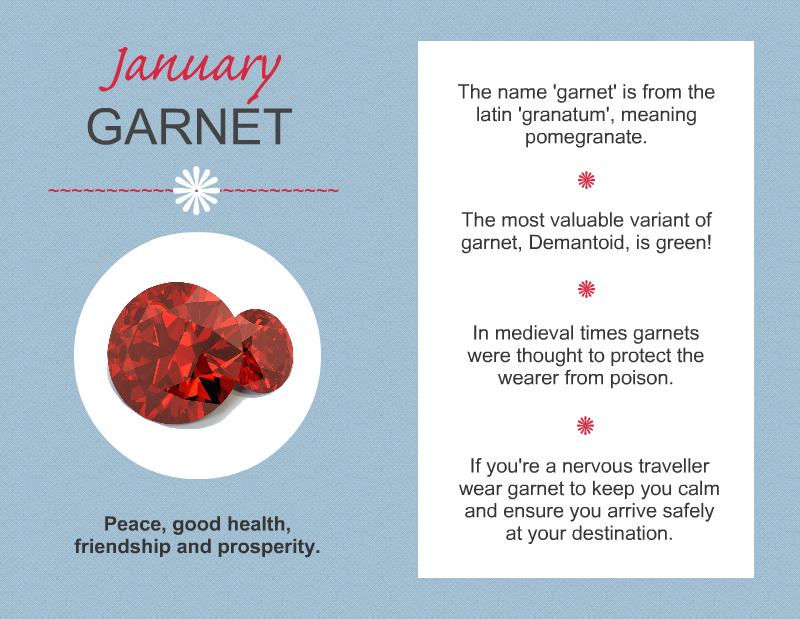 About Garnet, the January Birthstone