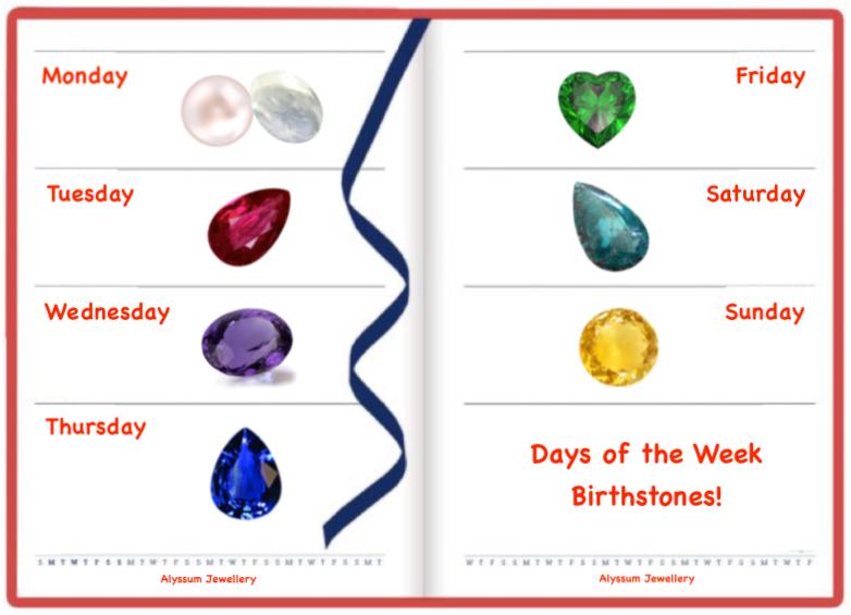 Days of the Week Birthstones